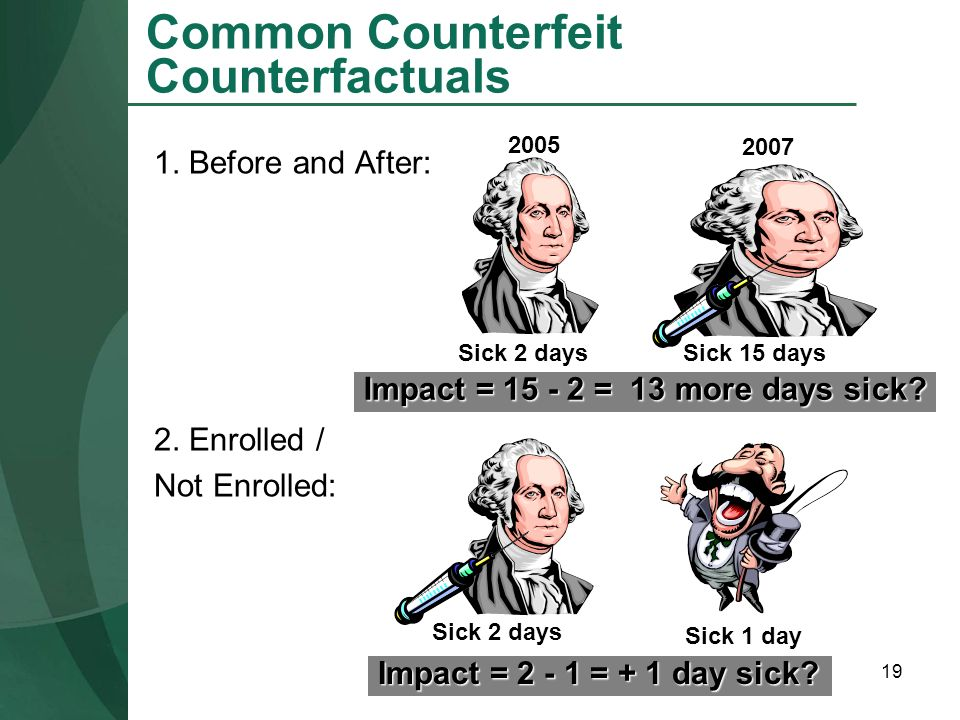 Common Counterfeit Counterfactuals