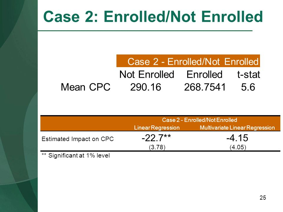 Case 2: Enrolled/Not Enrolled