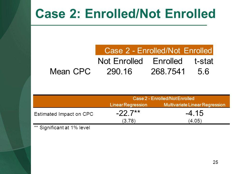 Case 2: Enrolled/Not Enrolled
