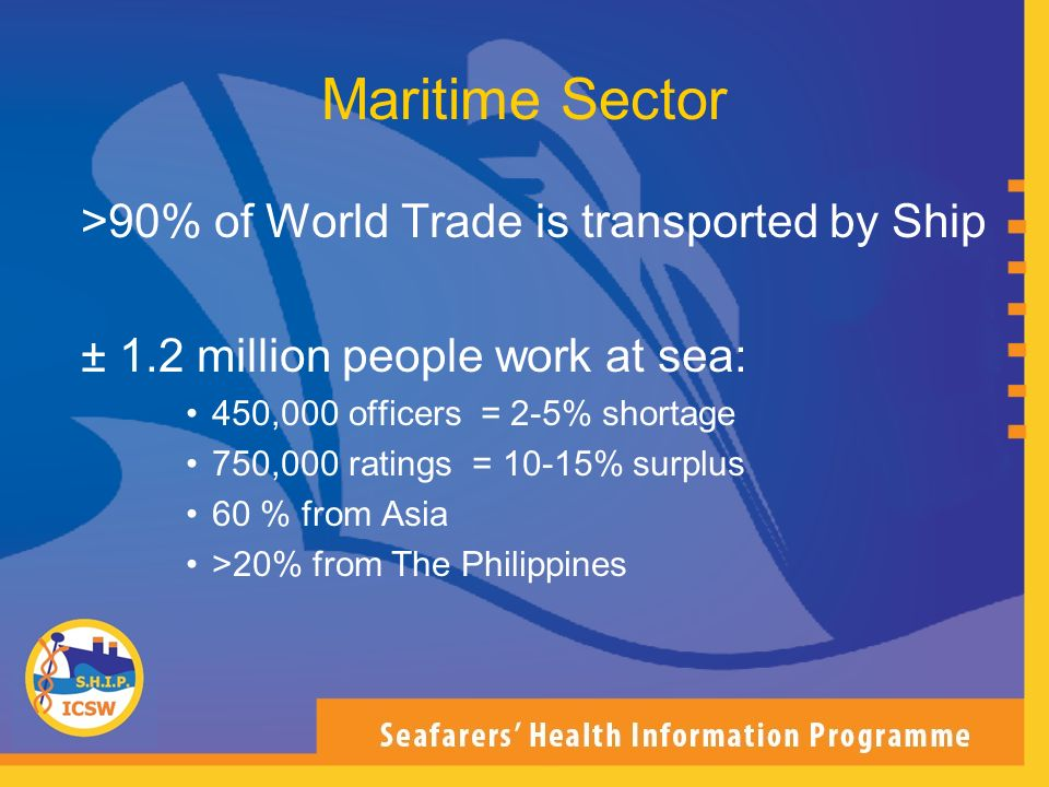 Maritime Sector >90% of World Trade is transported by Ship
