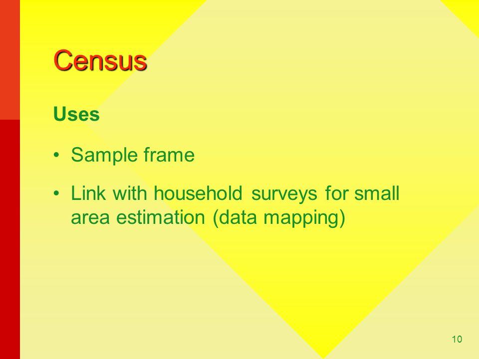 Census Uses Sample frame