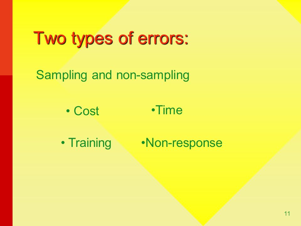 Two types of errors: Sampling and non-sampling Time Cost Training