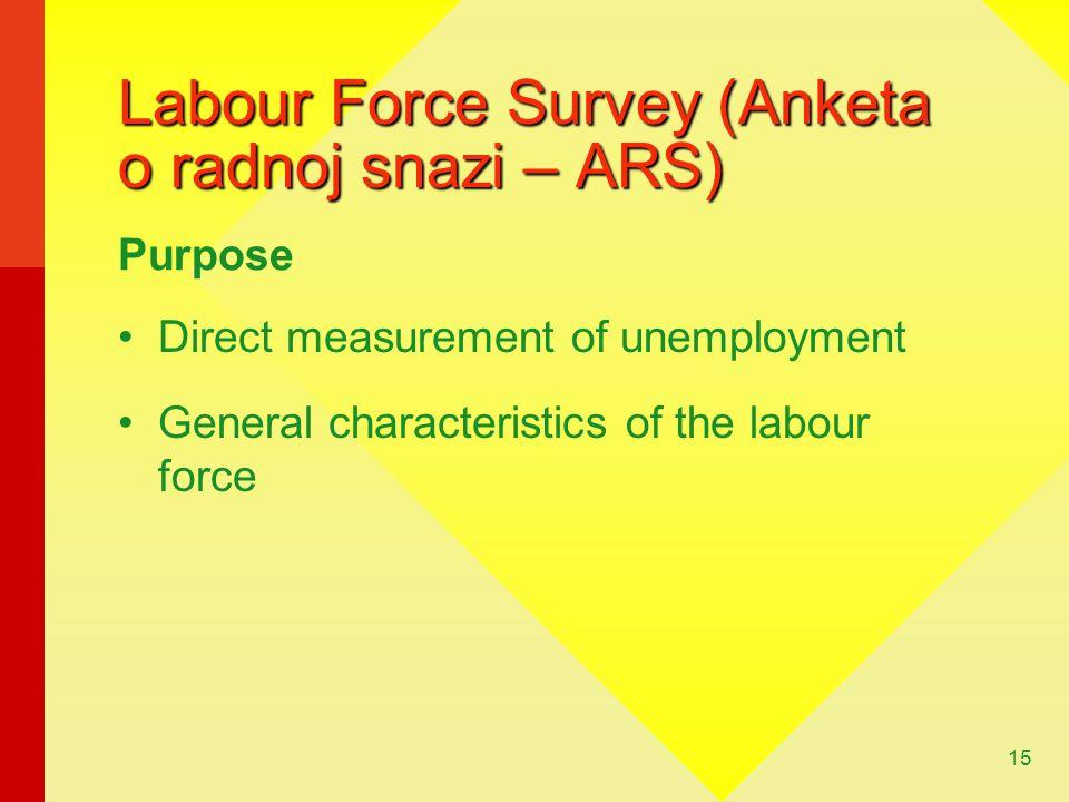 Labour Force Survey (Anketa o radnoj snazi – ARS)