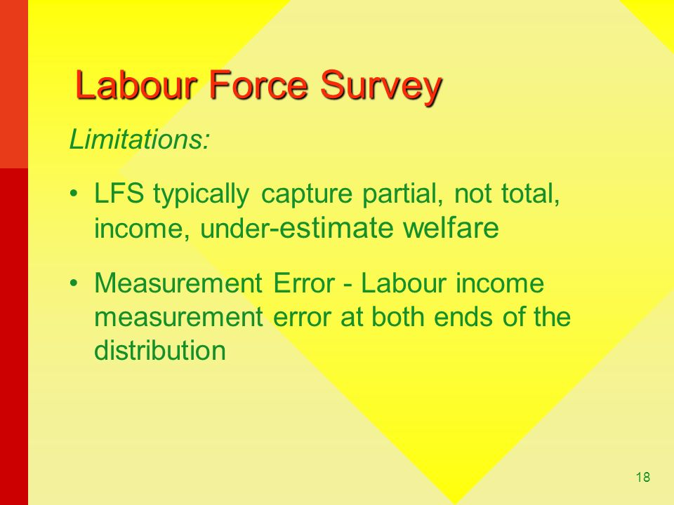 Labour Force Survey Limitations: