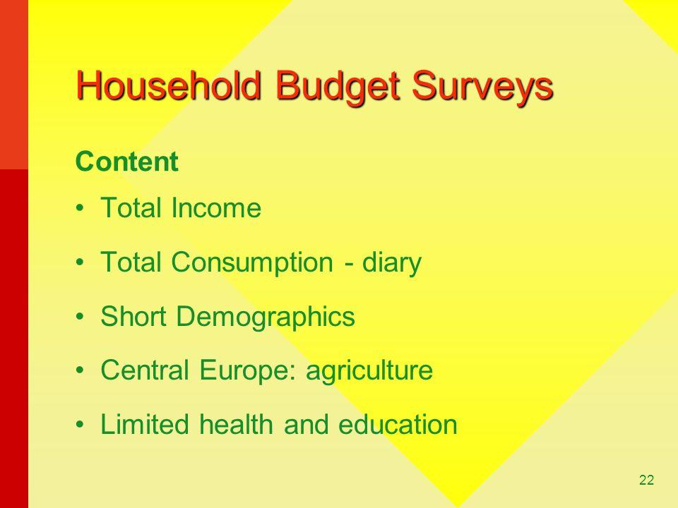 Household Budget Surveys