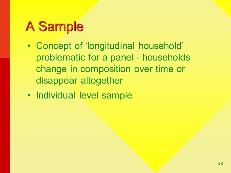 A Sample Concept of 'longitudinal household' problematic for a panel - households change in composition over time or disappear altogether.