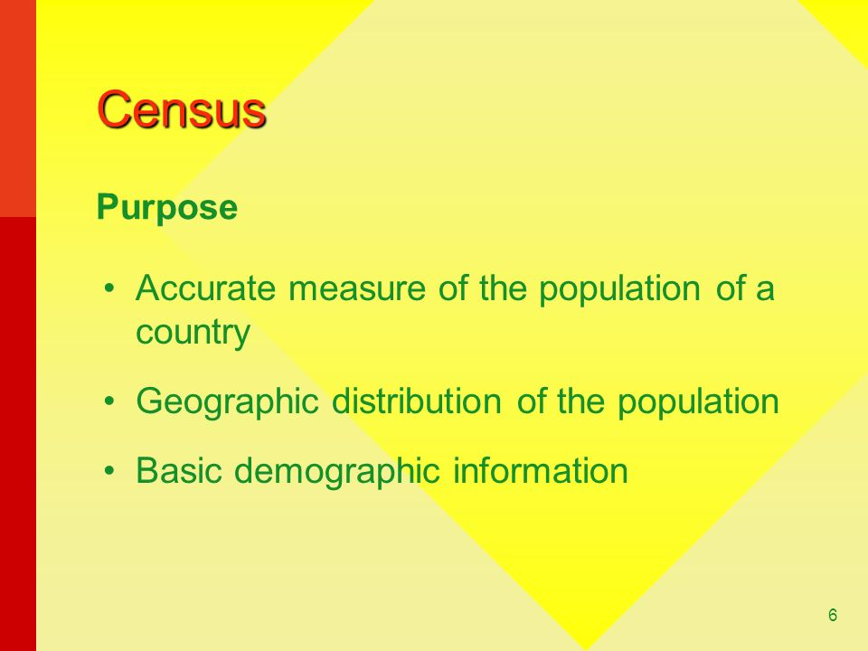 Census Purpose Accurate measure of the population of a country