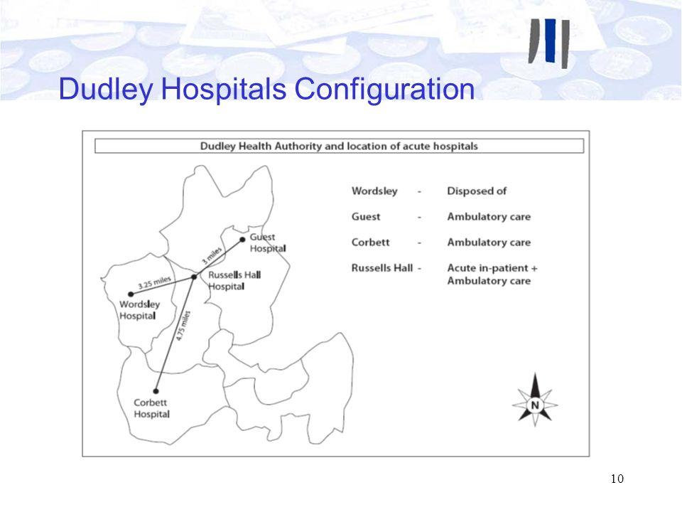 Dudley Hospitals Configuration