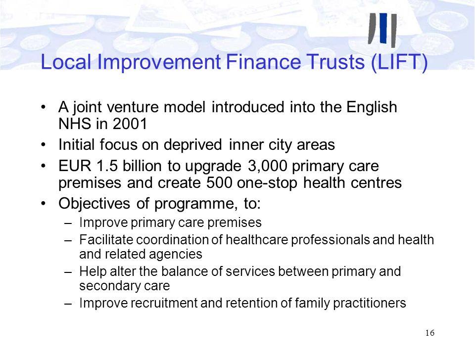 Local Improvement Finance Trusts (LIFT)