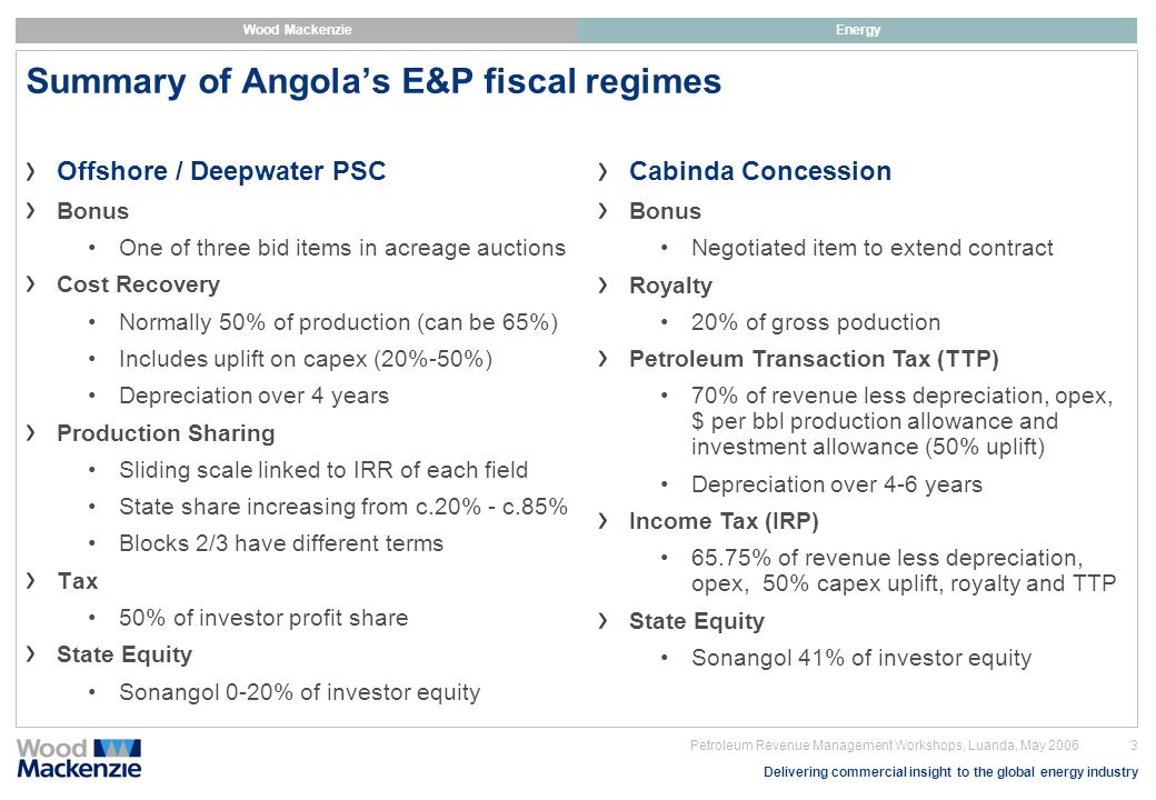 Summary of Angola's E&P fiscal regimes