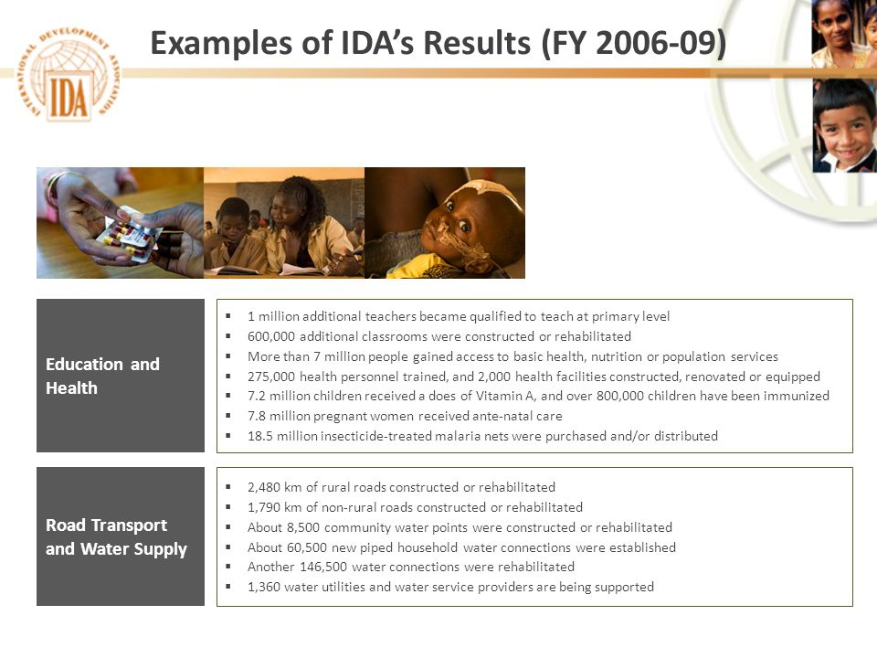 Examples of IDA's Results (FY )