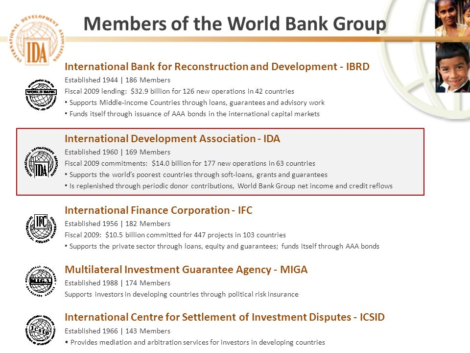 Members of the World Bank Group