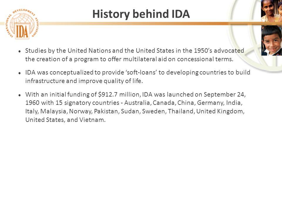 History behind IDA