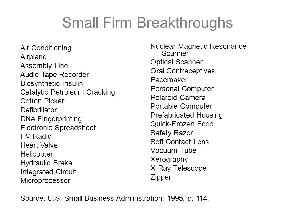 Small Firm Breakthroughs