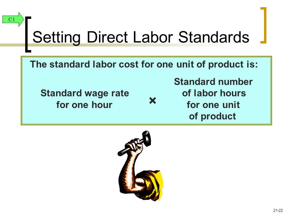 Setting Direct Labor Standards
