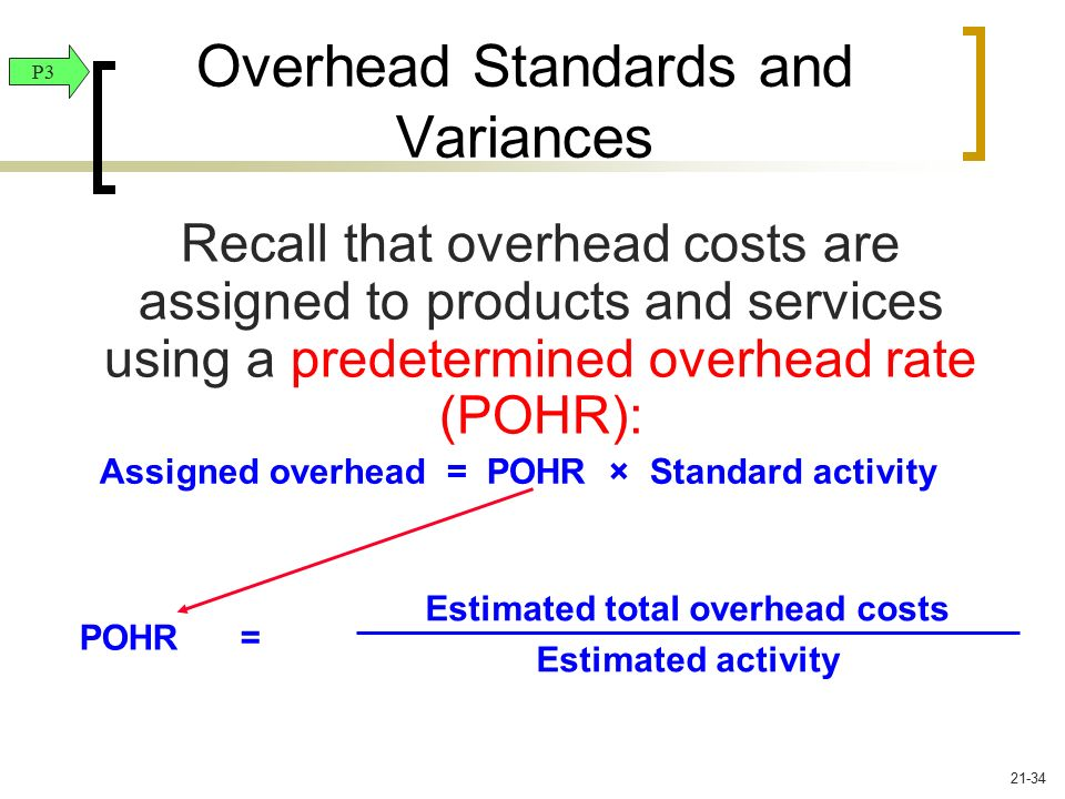 Overhead Standards and Variances