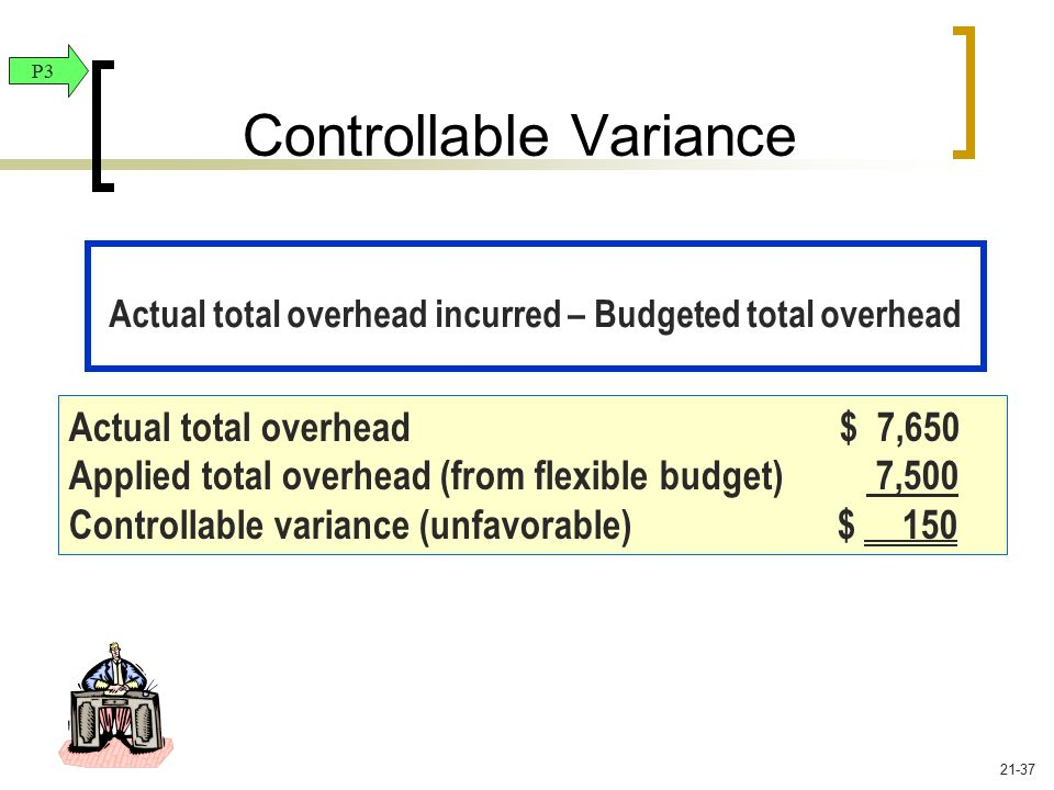 Controllable Variance