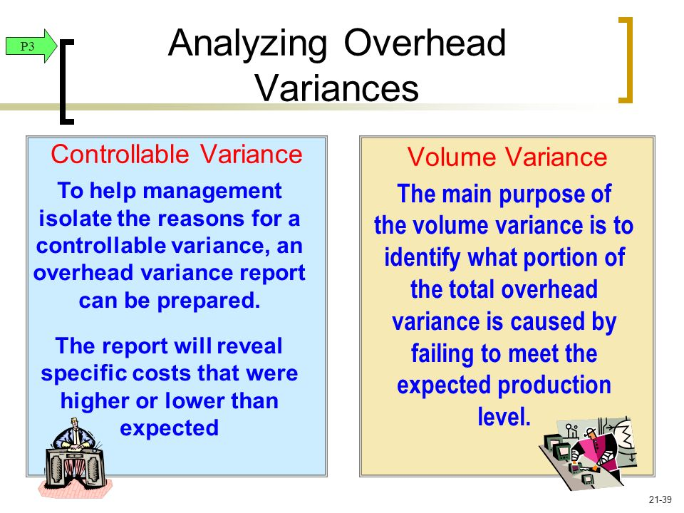 Analyzing Overhead Variances
