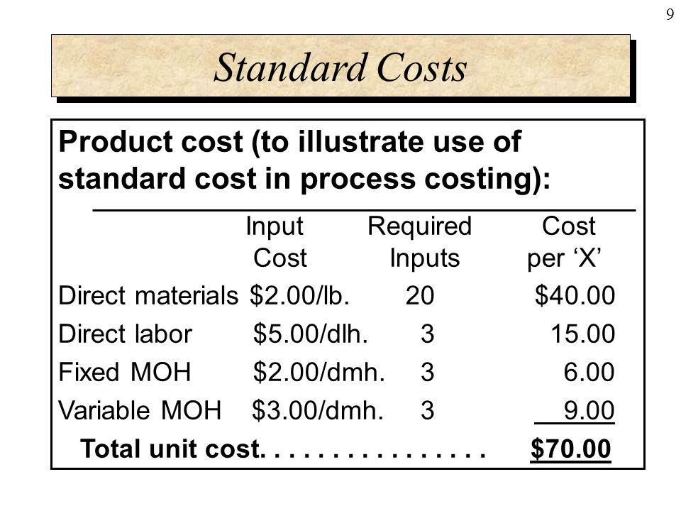 standard costing procedure and cost variance A standard cost is the predetermined cost of manufacturing a single unit or a number of product units during a specific period in the immediate future it is the planned cost of a product under current and/or anticipated operating conditions.