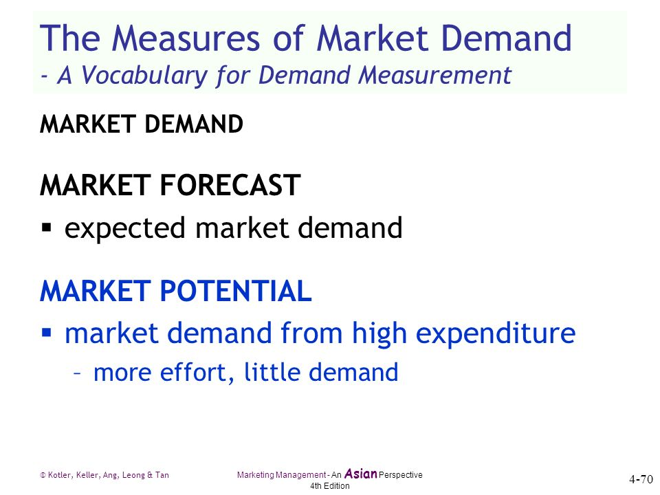 market demand potential Sixth edition market-based management without application, the benefits of knowledge cannot be fully achieved - roger j best.