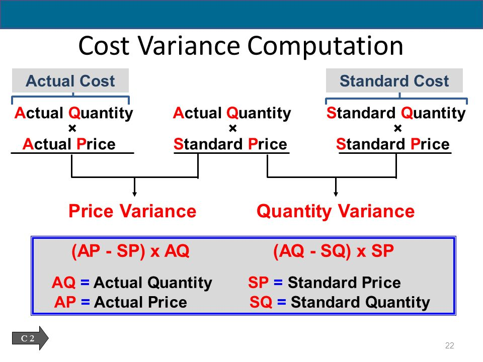 direct material price variance and flexible Multiple choice quiz under a flexible budget with 100% capacity of 100,000 labour hours the materials price variance was recorded at $1,620 favourable.