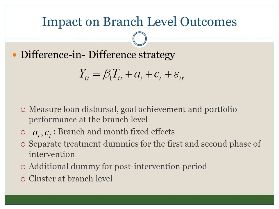 Impact on Branch Level Outcomes