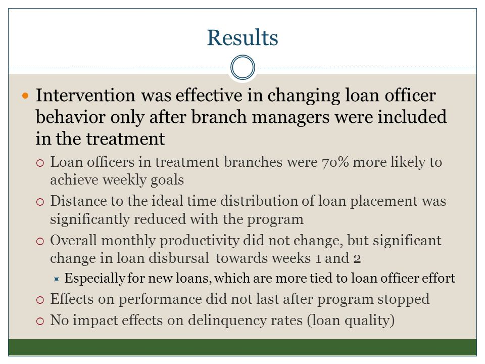 Results Intervention was effective in changing loan officer behavior only after branch managers were included in the treatment.