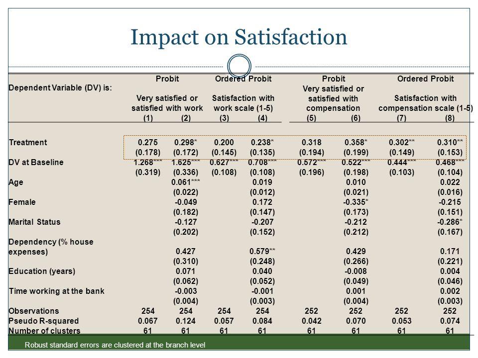 Impact on Satisfaction