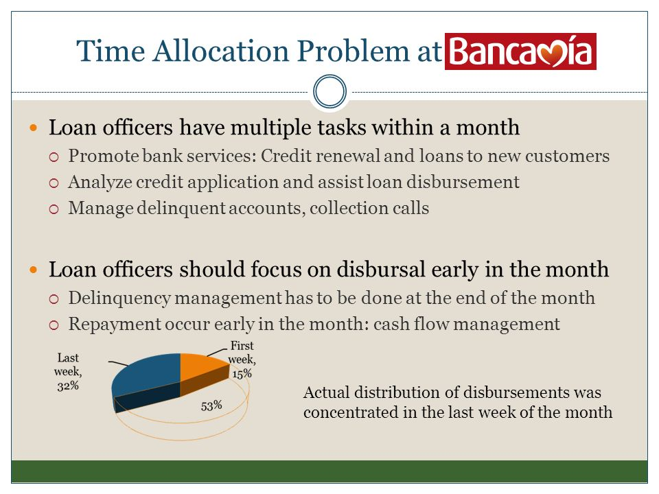 Time Allocation Problem at Bancamia