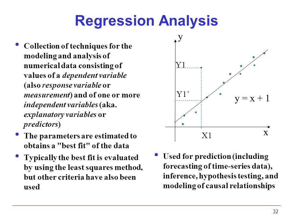 store 24 regression analysis I've written a number of blog posts about regression analysis and i've collected them here to create a regression tutorial i'll supplement my own posts with some from my colleagues this tutorial covers many aspects of regression analysis including: choosing the type of regression analysis to.