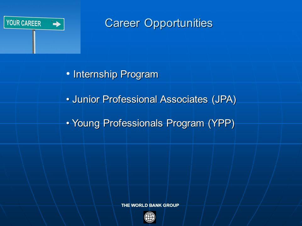 Career Opportunities Internship Program