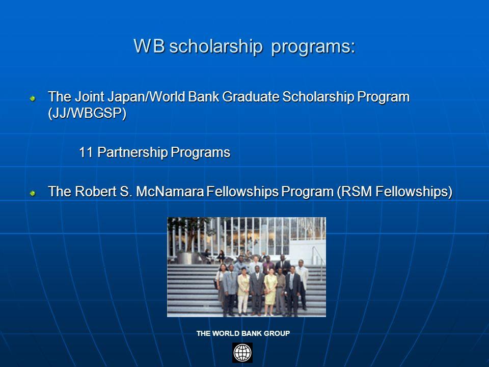 WB scholarship programs: