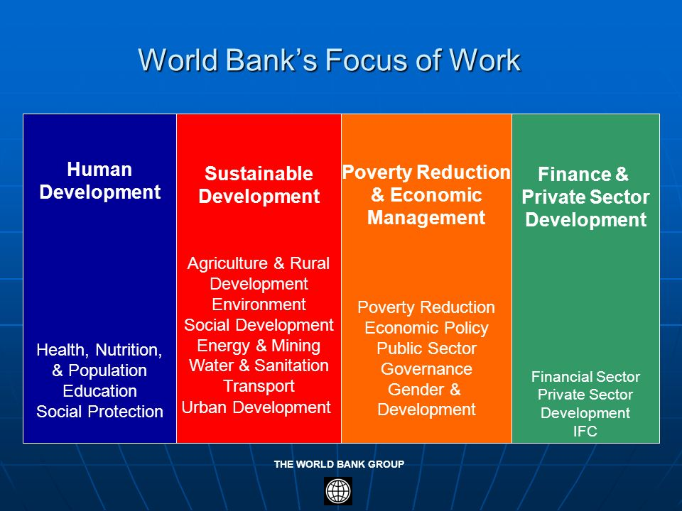 World Bank's Focus of Work