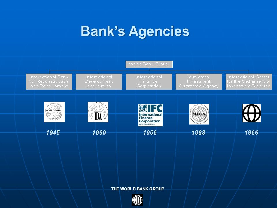 Bank's Agencies1945. 1960. 1956. 1988. 1966. 1) IBRD—Bank loans—middle income countries.