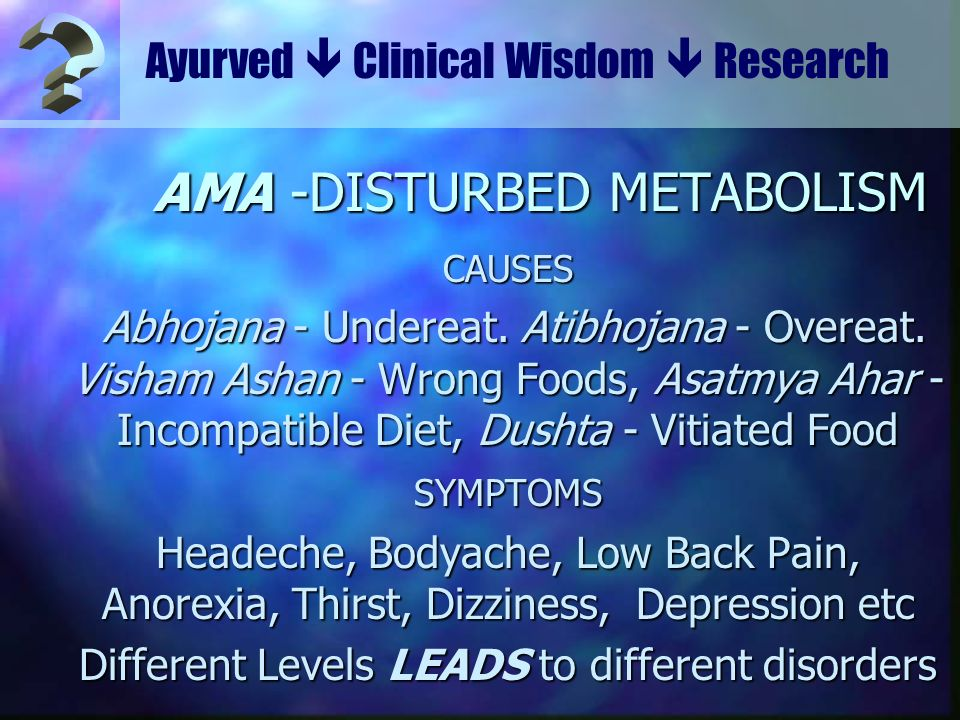 AMA -DISTURBED METABOLISM