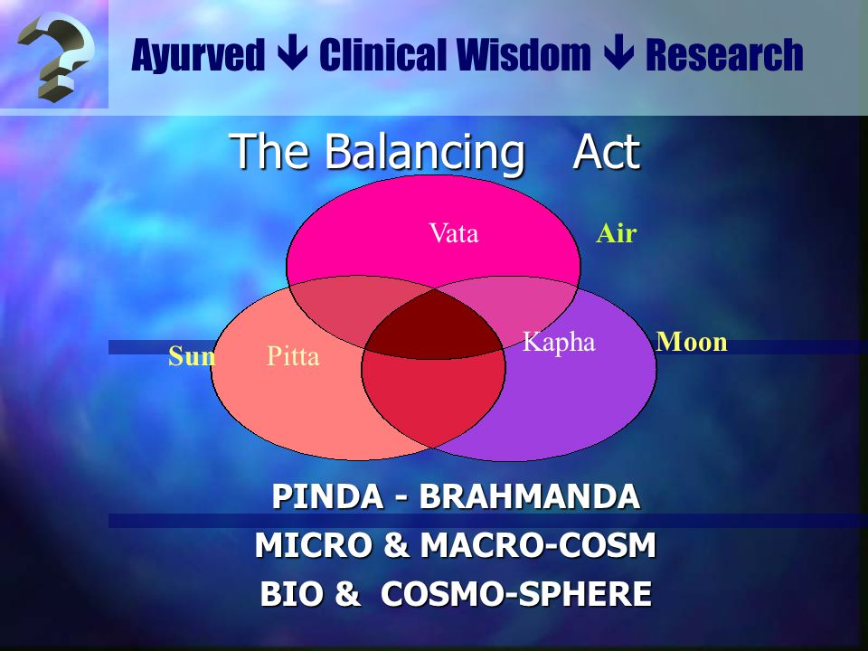 The Balancing Act Ayurved  Clinical Wisdom  Research