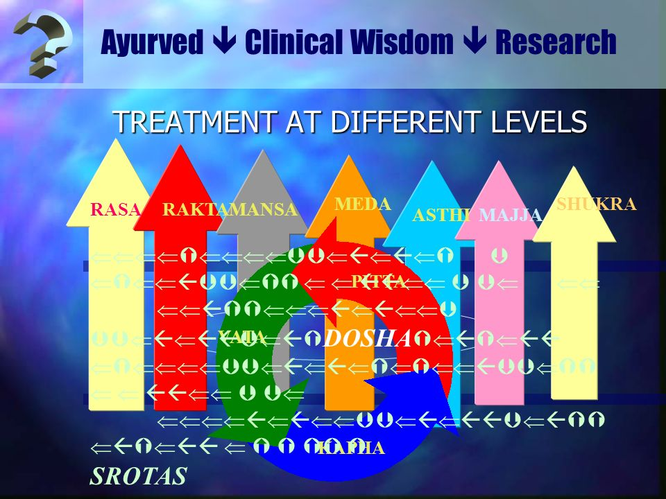 TREATMENT AT DIFFERENT LEVELS