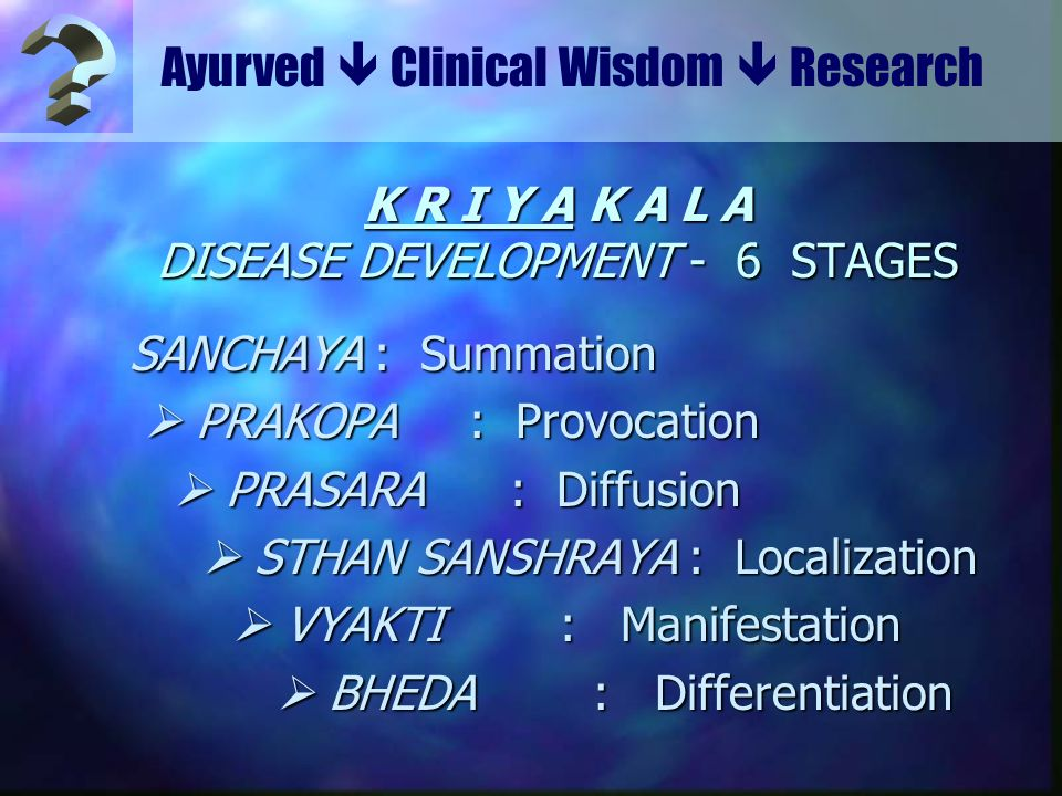K R I Y A K A L A DISEASE DEVELOPMENT - 6 STAGES