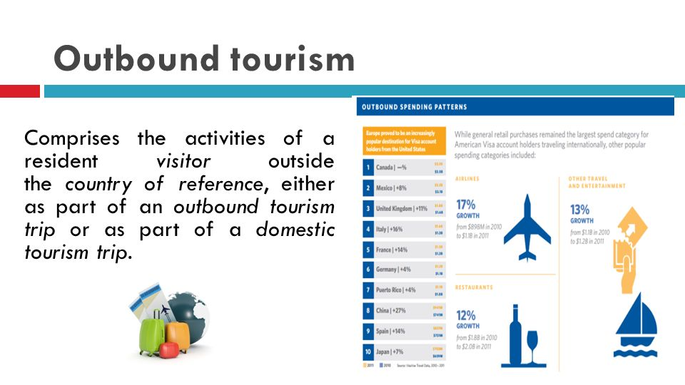 with reference to specific tourism or Investment of human capital in tourism and hospitality with a specific reference of rmacedonia msc snezana bardarova phd zlatko jakovlev and phd cane koteski faculty of tourism and business logistic- gevgelija university goce delcev 2000 stip, republic of macedonia mob phone:.