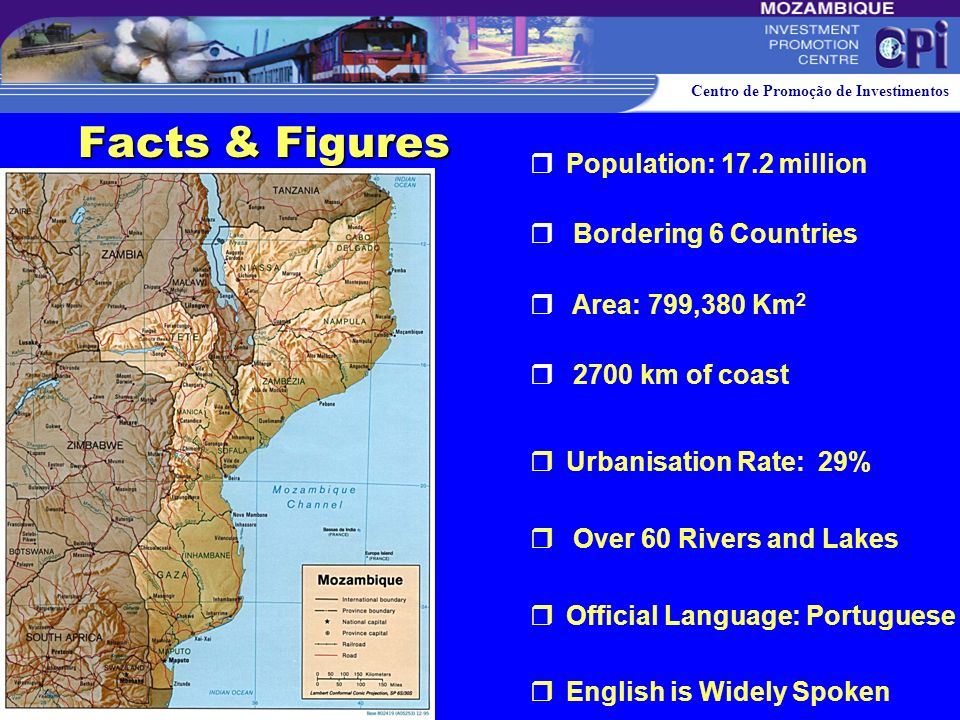 Facts & Figures Population: 17.2 million Bordering 6 Countries