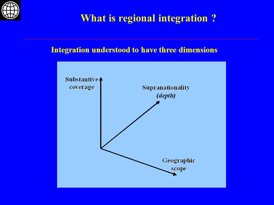 What is regional integration