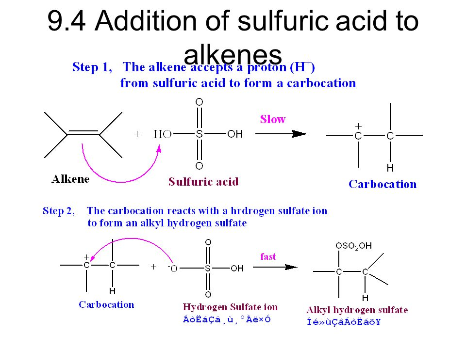 reaction of alkane alkene alkyne In organic chemistry, an alkyne is an unsaturated hydrocarbon containing at least one carbon—carbon triple bond[1] the simplest acyclic alkynes with only one triple bond and no other functional groups form a homologous series with the general chemical formula cnh2n−2.