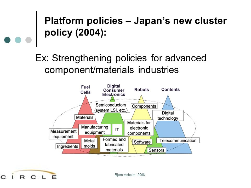 Platform policies – Japan's new cluster policy (2004):