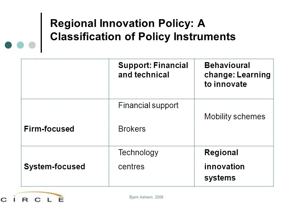 Regional Innovation Policy: A Classification of Policy Instruments