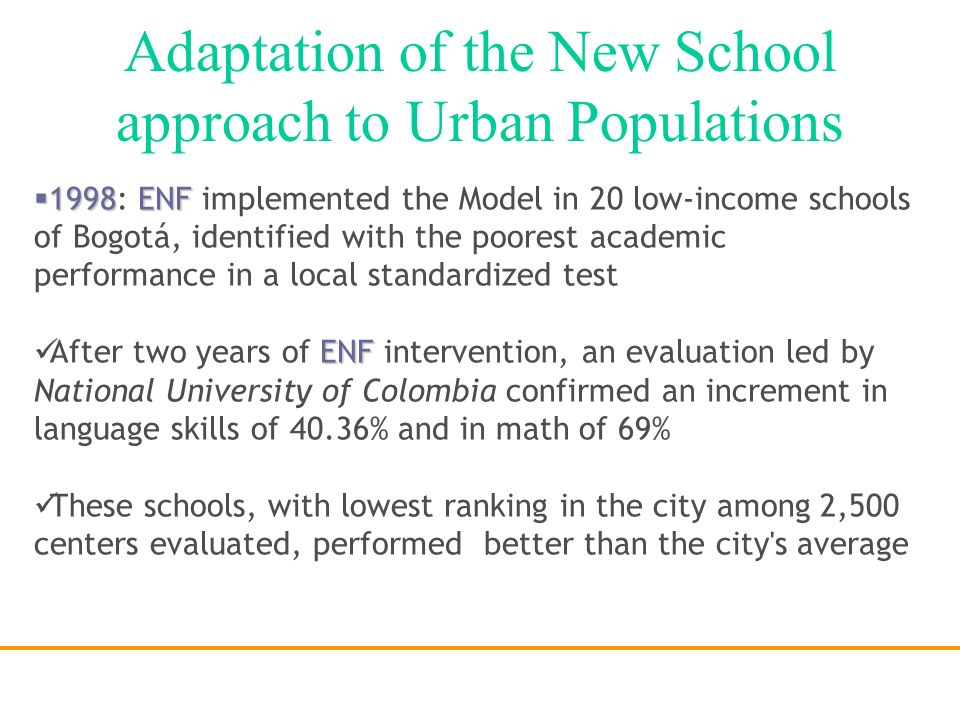 Adaptation of the New School approach to Urban Populations