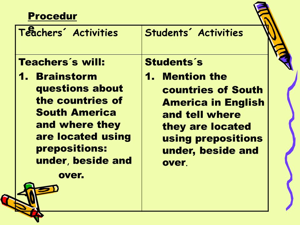 Latin America Lesson Plan