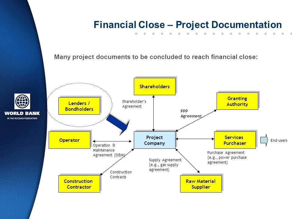 Financial Close – Project Documentation