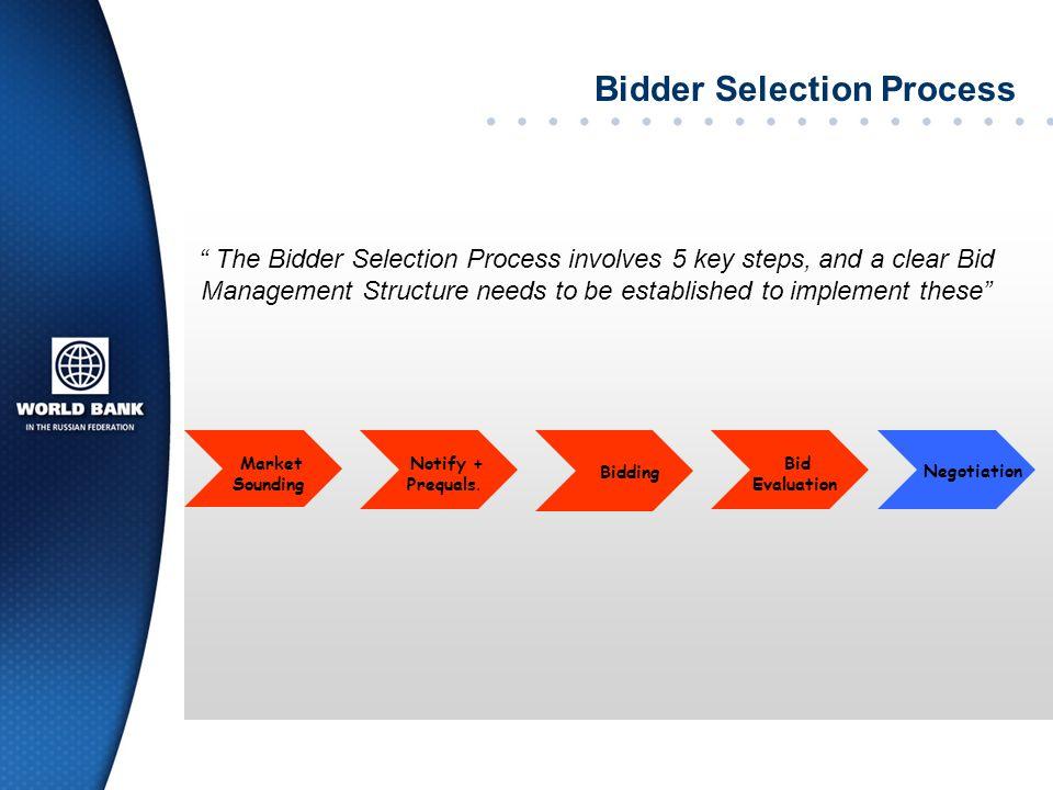 Bidder Selection Process