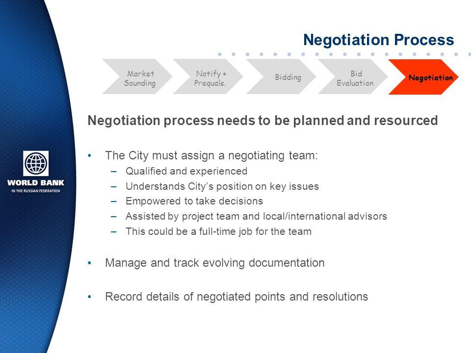 Negotiation Process Bid. Evaluation. Market. Sounding. Notify + Prequals. Negotiation. Bidding.