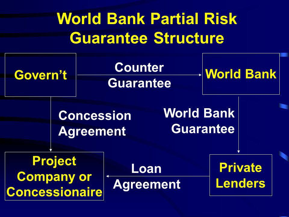 World Bank Partial Risk Guarantee Structure